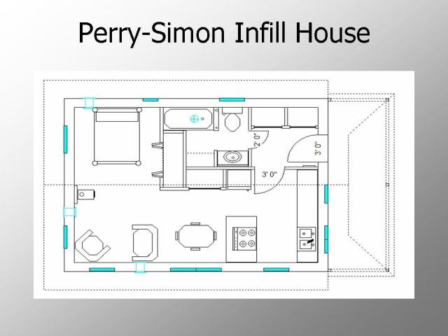 Perry-Simon House